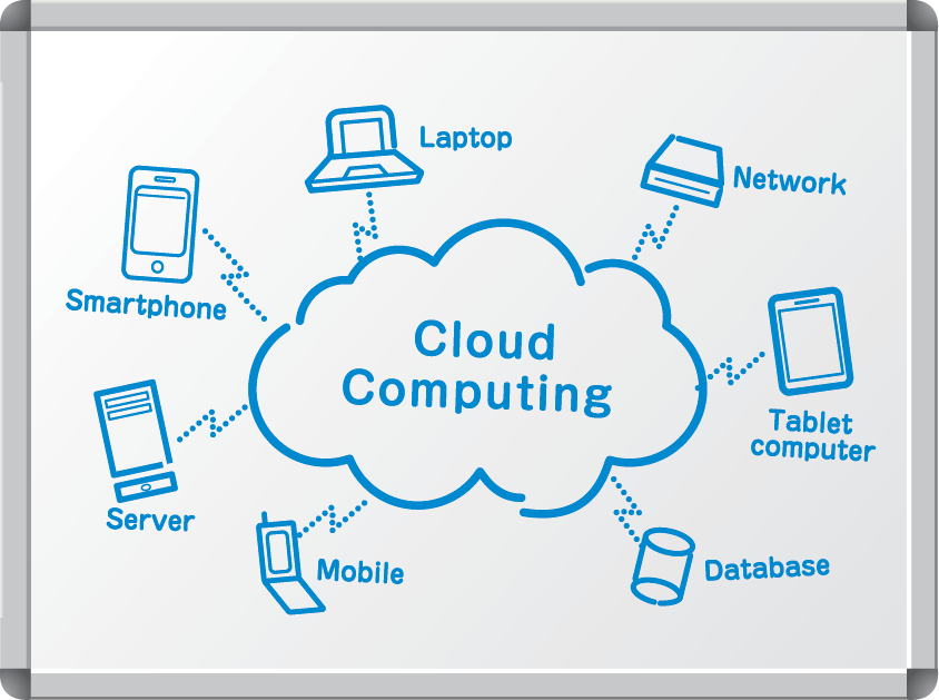 Cloud Computing Whiteboard1